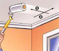 Размывка и покраска потолков
