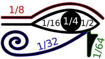 Уаджет (также Око Ра или глаз Гора) - использовался для обозначения дробей